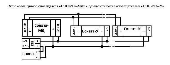 Соната-МД