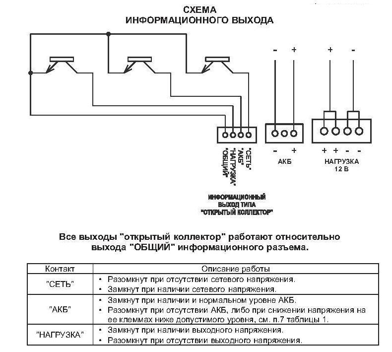 ББП-30ТР схема инф.выхода