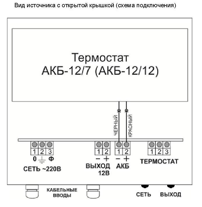 SKAT-1200 isp.5
