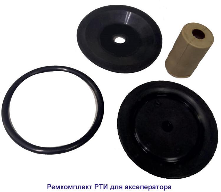 Ремкомплекты РТИ для спринклерных узлов управления