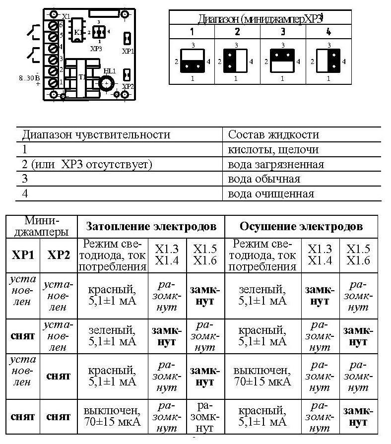 УКУ-1