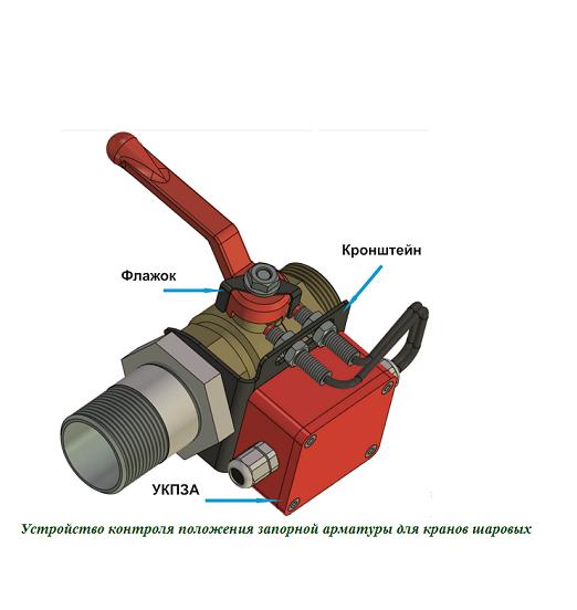 УКПЗА Устройство контроля положения для кранов шаровых