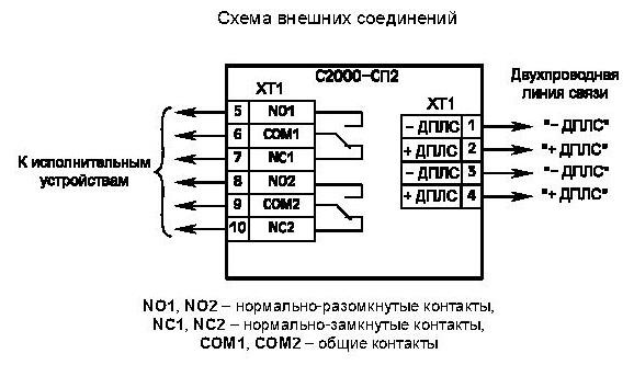 С2000 сп2 исп 01 схема