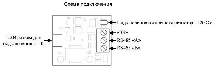 Скачать Драйвер С2000 Usb Бесплатно - фото 5