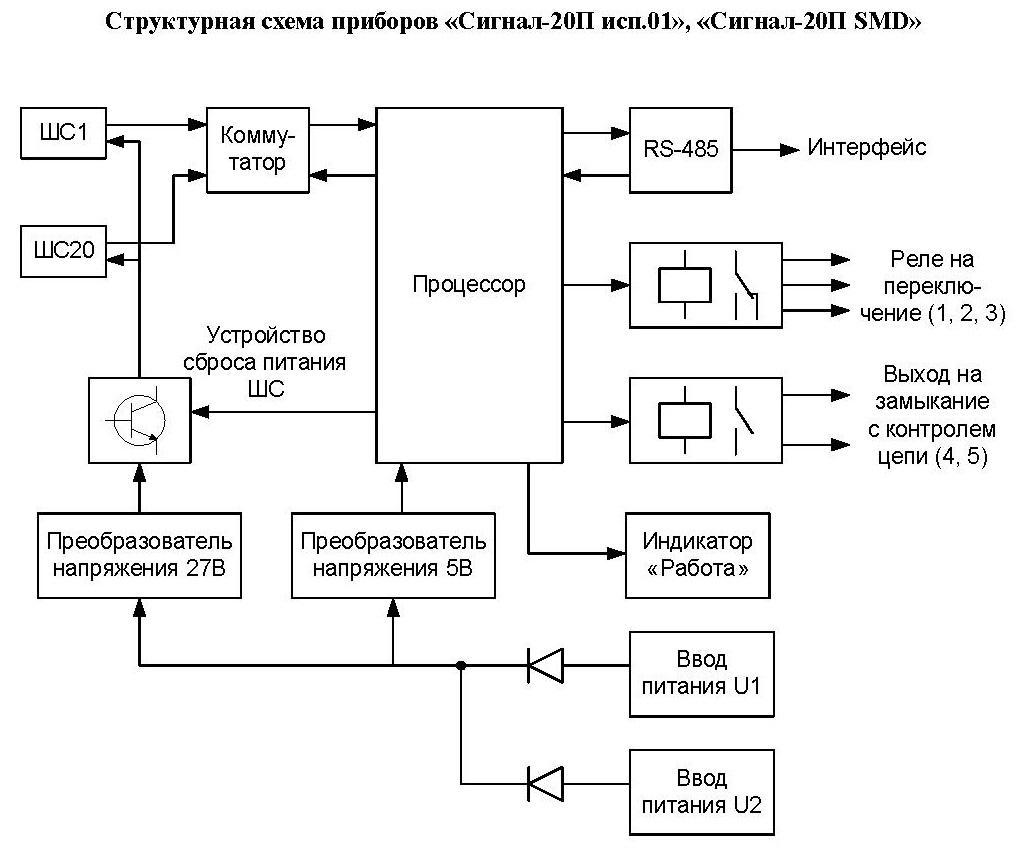 Инструкция К Сигнал 20П