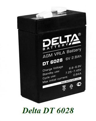 Delta DT 6028