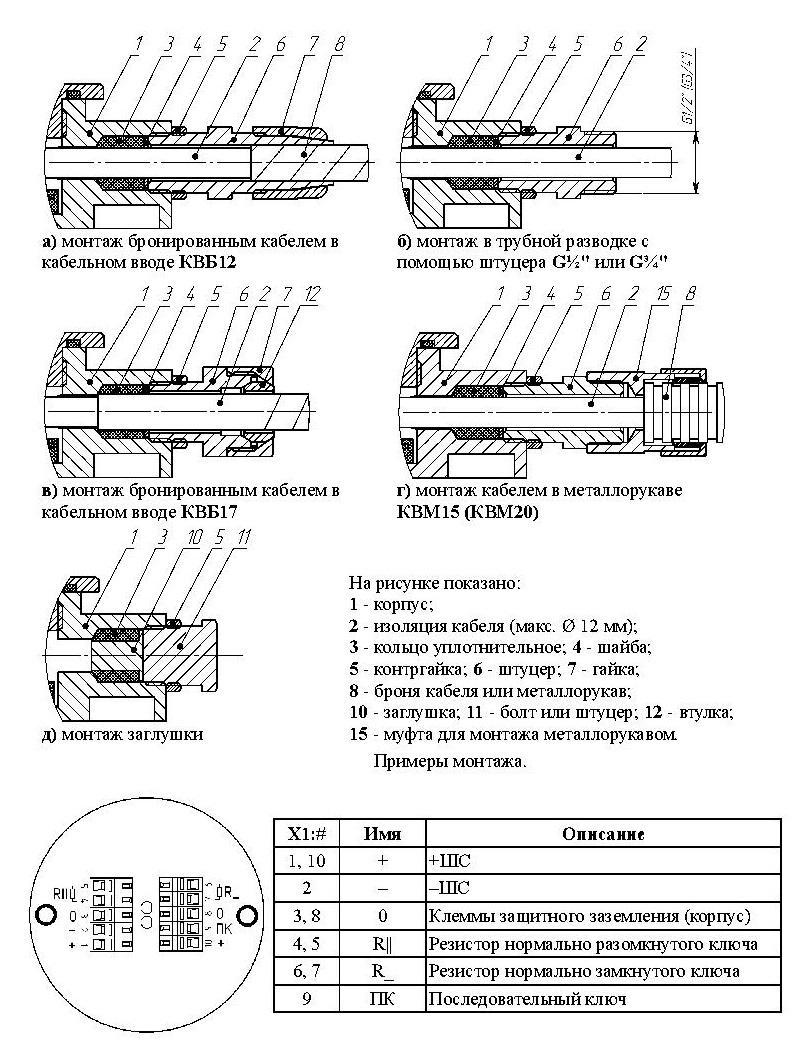 ИП 535-07е