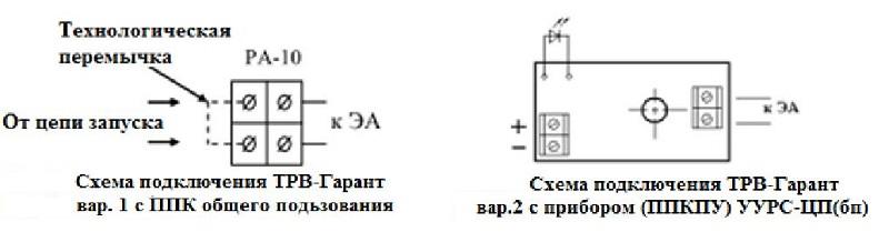ТРВ-Гарант-14,5-01