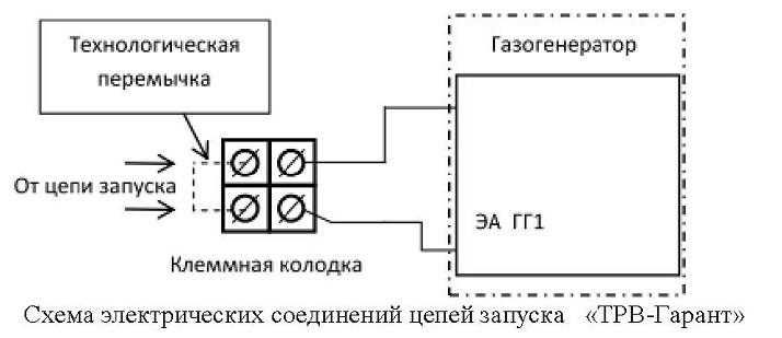 ТРВ Гарант