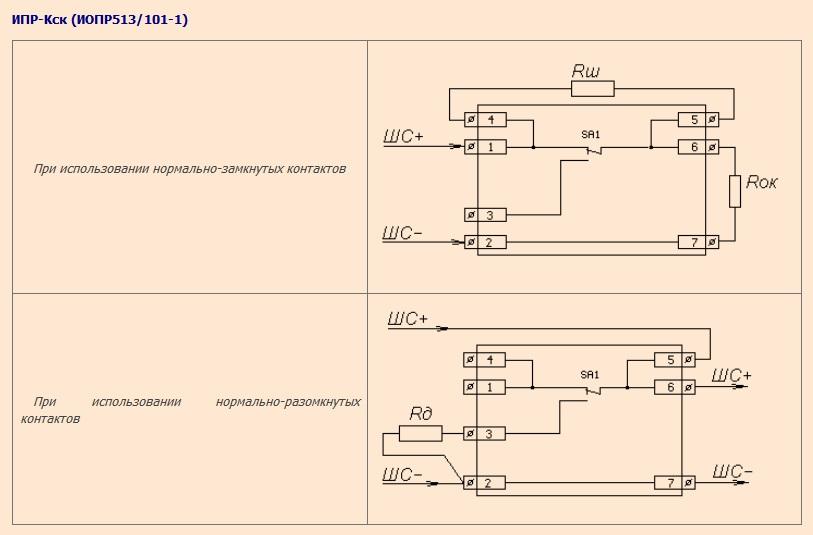 ИПР-Кск (ИОПР513/101-1)