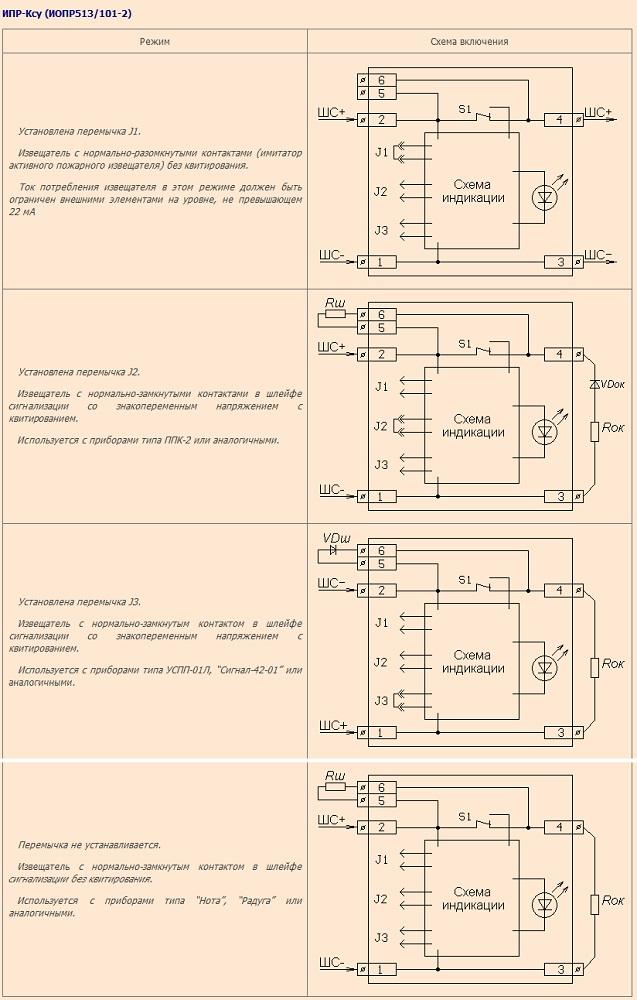 ИПР-Ксу (ИОПР 513/101-2)