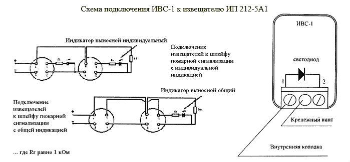 ИВС-1