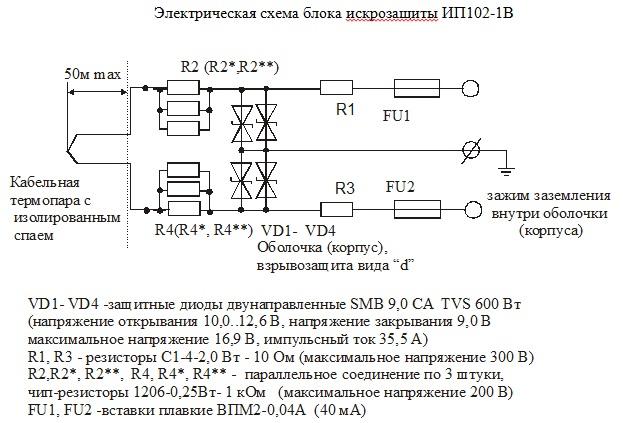 ИП 101-1В