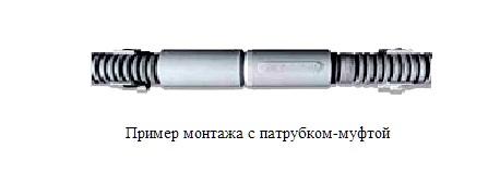 Труба Гофра