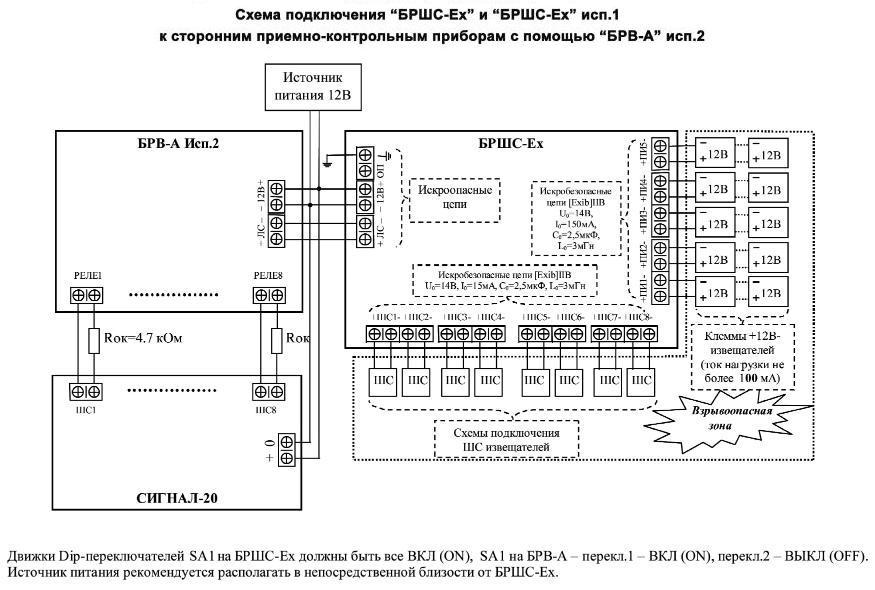 БРШС-Ех-1 схема