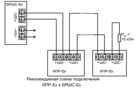 ИПР-Ех ИП535-27