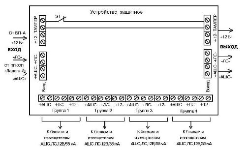 Ладога-А устройство защитное схема