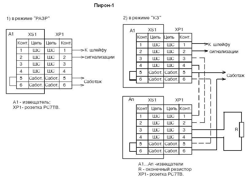 Пирон-1 схема