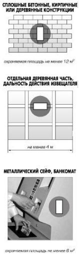 Шорох-1 варианты применения