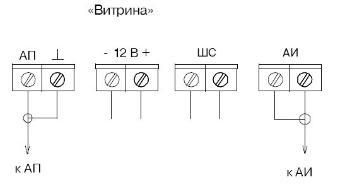 Витрина схема