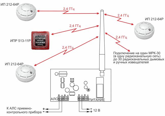 Схема подключения ИПР 513-11 к