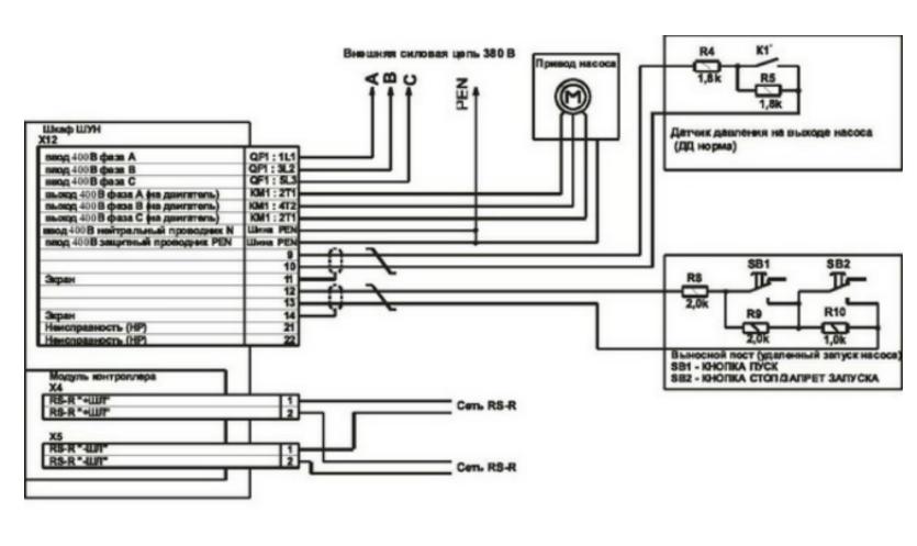 ШУН-55 шкаф схема