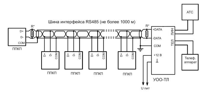 схема сети rs 485