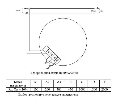 ИП 101 Спектрон Р