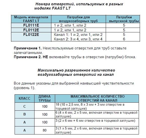 FL0111E FAAST LT