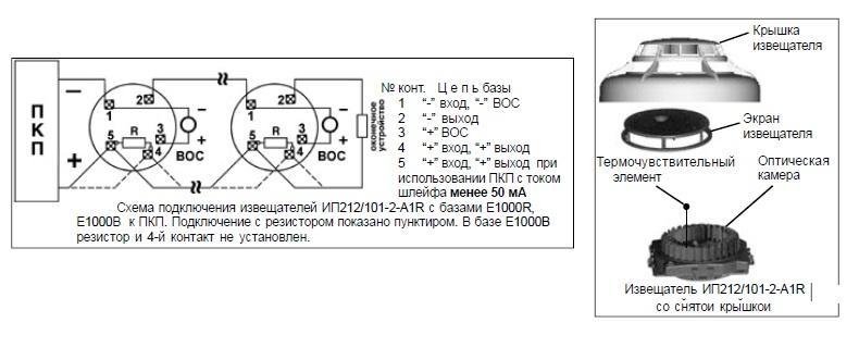 ИП 212/101-2M-A1R