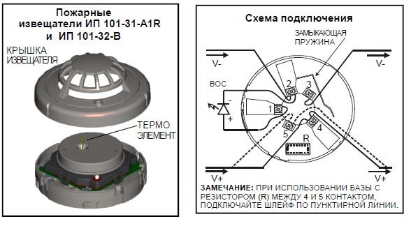 ИП 101-31-A1R