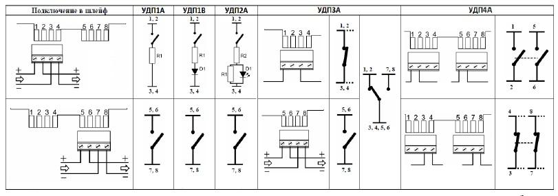 Элемент дистанционного управления электроконтактный