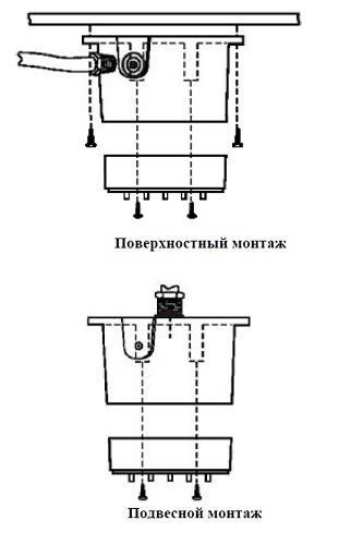 WB-1AP (-IV)