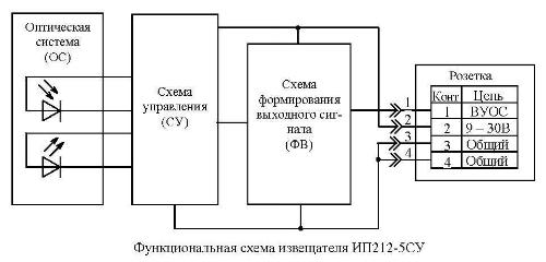 ДИП-5СУ схема