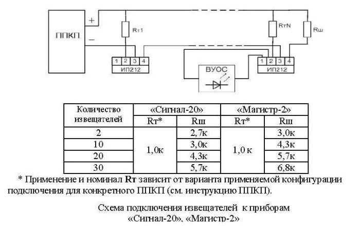 ДИП 188 схема к Сигнал 20