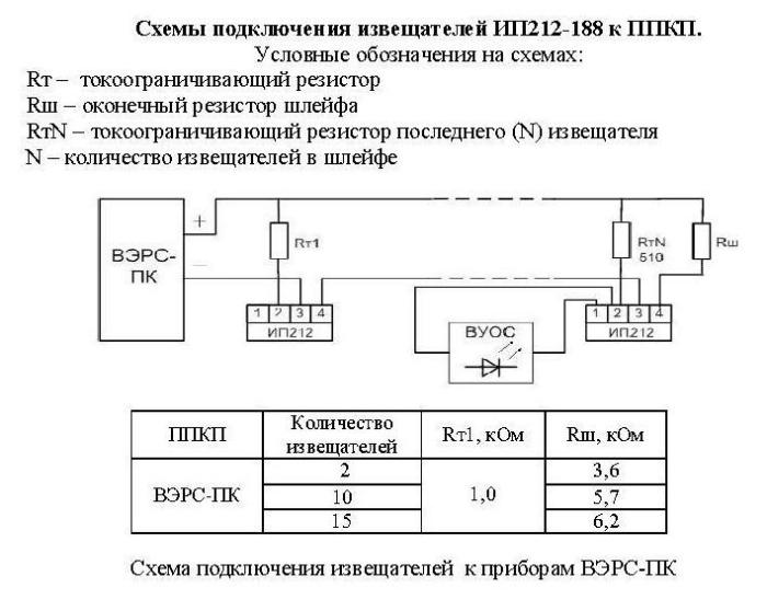 ДИП 188 схема к ВЭРС-ПК