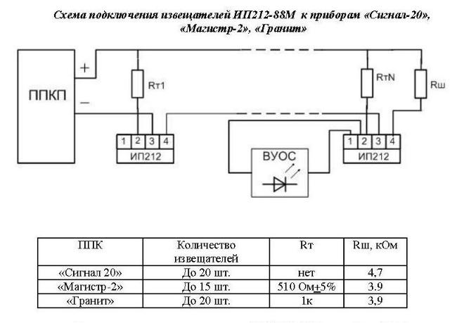 ДИП 88М схема к Сигнал 20