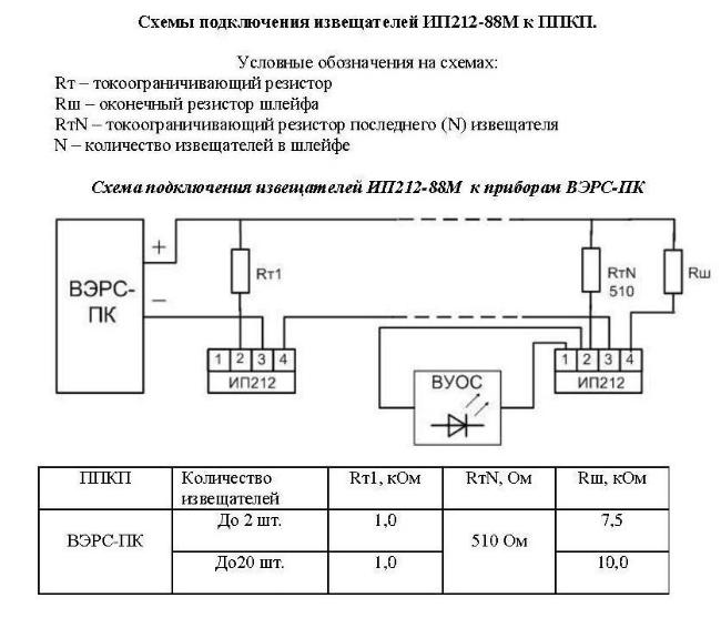 ДИП 88М схема к ВЭРС