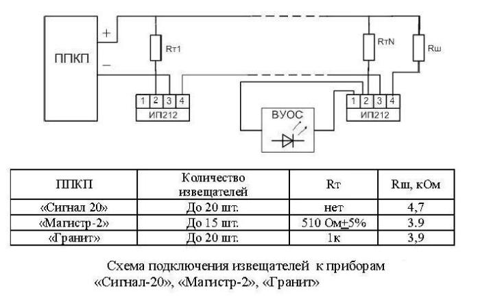 ИП435-1 схема Сигнал-20