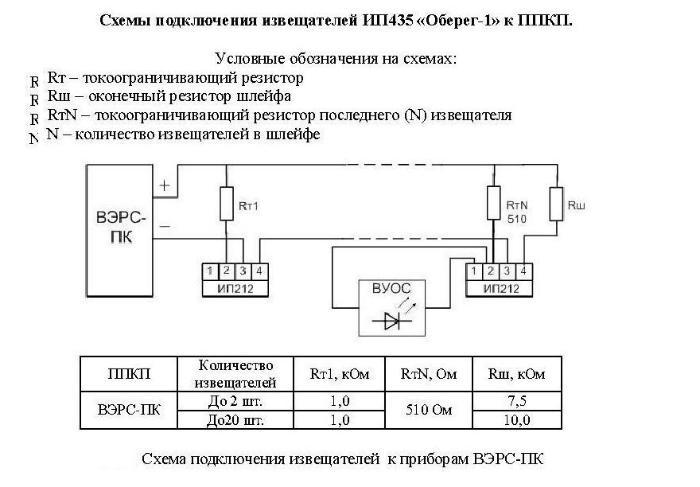 ИП435-1 схема ВЭРС-ПК