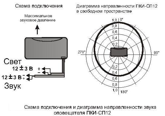 ПКИ-СП12 Феникс-Р схема