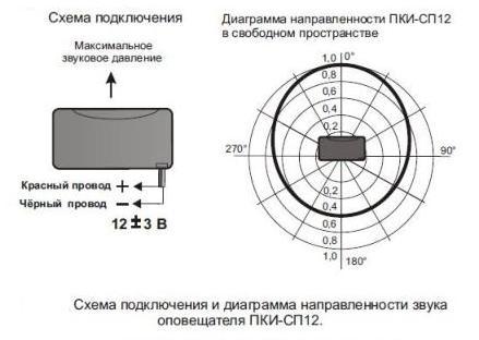 ПКИ-СП12 Феникс-С схема