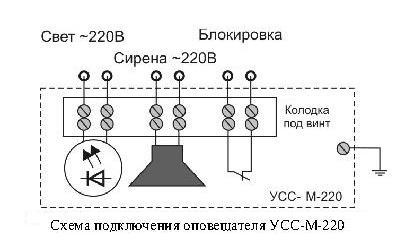 Усс-М-220 схема