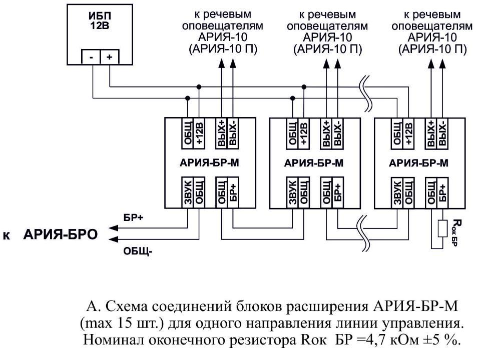 АРИЯ-БР-М схема 1