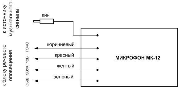 МК-12 схема