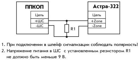Астра-322 схема применения