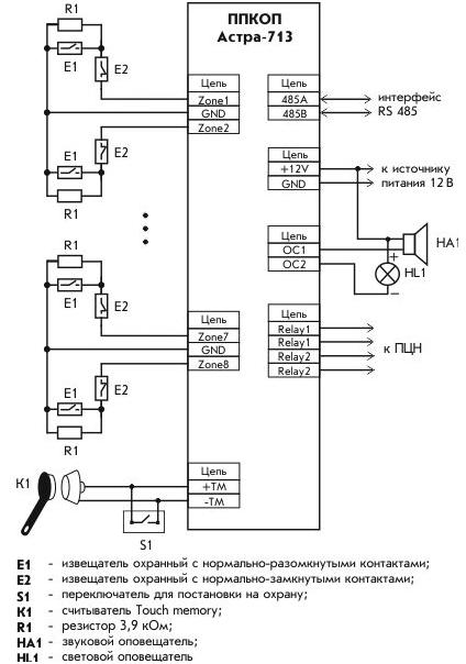 Инструкция По Програмированию Астра-Р