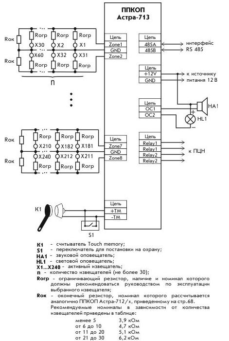 Технические данные Астра-713