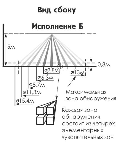 Б (ИО 409-15Б)