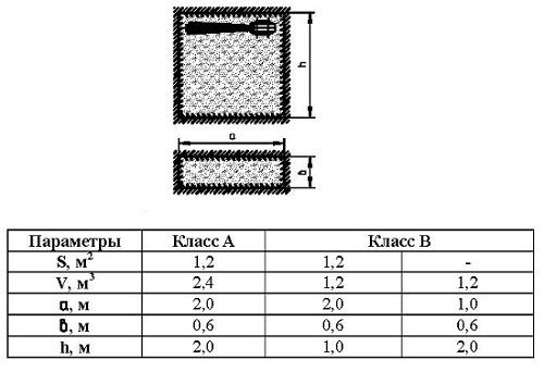 МПП (Н)-0,65-И-ГЭ-У2 Тунгус